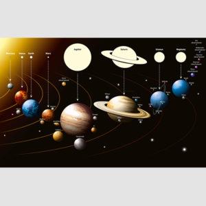 webinar planeti v znamenjih