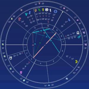 tečaj razlaga horoskopa I